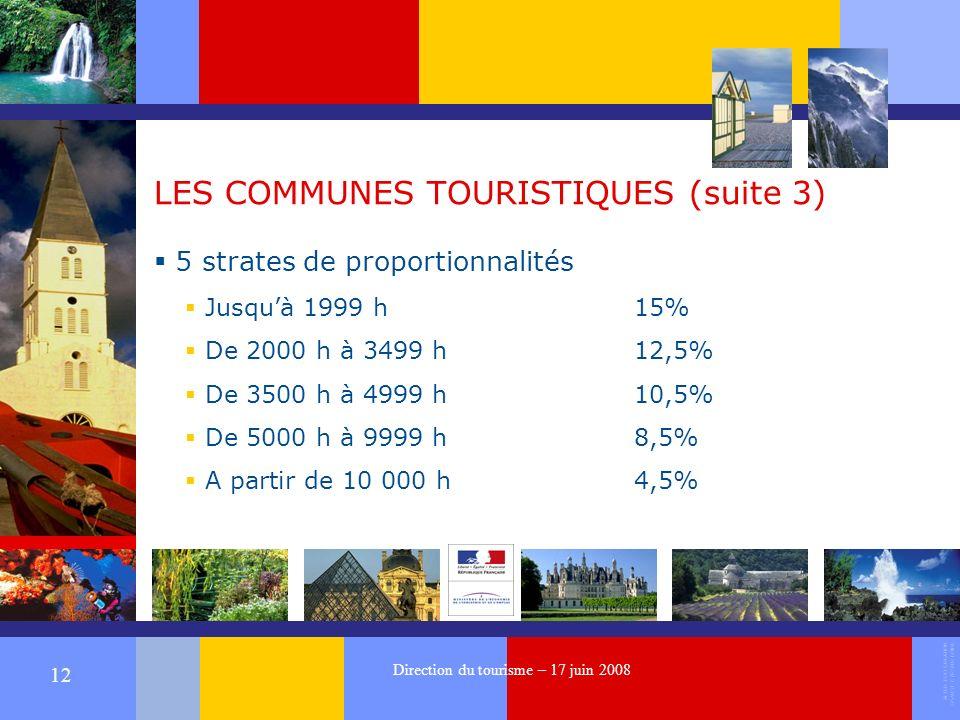 ALTER EGO CREATION 37540 ST CYR SUR LOIRE 12 Direction du tourisme – 17 juin 2008 LES COMMUNES TOURISTIQUES (suite 3) 5 strates de proportionnalités Jusquà 1999 h15% De 2000 h à 3499 h12,5% De 3500 h à 4999 h10,5% De 5000 h à 9999 h8,5% A partir de 10 000 h4,5%