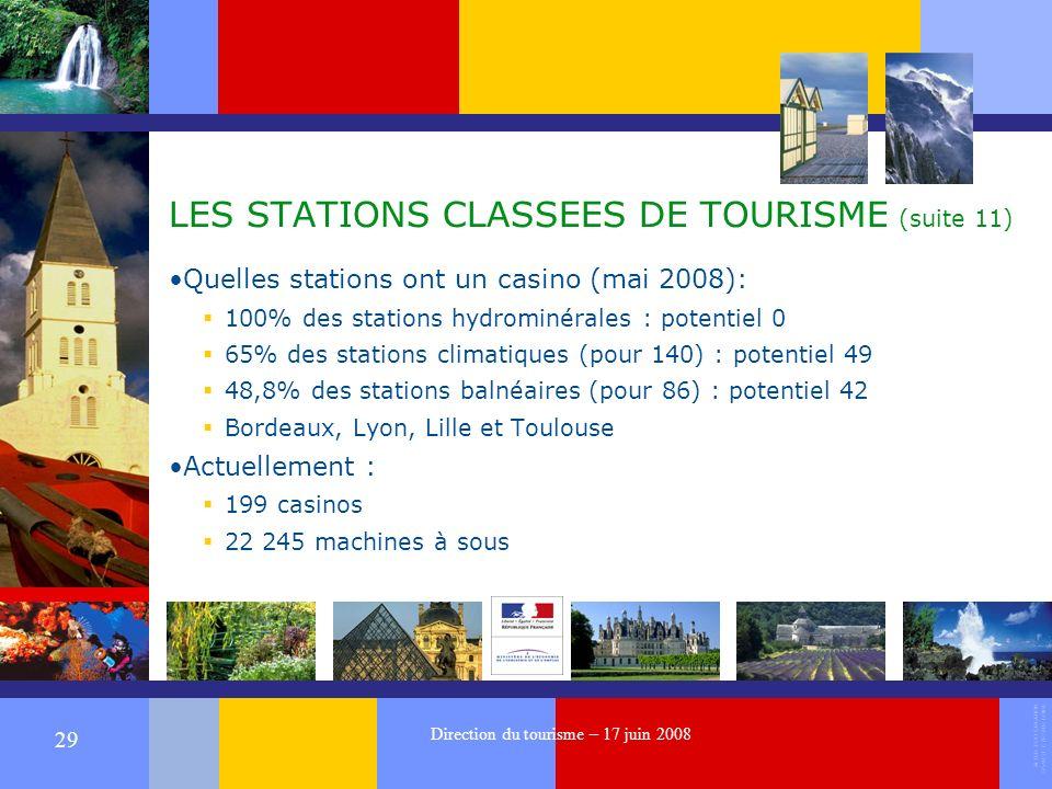 ALTER EGO CREATION 37540 ST CYR SUR LOIRE 29 Direction du tourisme – 17 juin 2008 LES STATIONS CLASSEES DE TOURISME (suite 11) Quelles stations ont un casino (mai 2008): 100% des stations hydrominérales : potentiel 0 65% des stations climatiques (pour 140) : potentiel 49 48,8% des stations balnéaires (pour 86) : potentiel 42 Bordeaux, Lyon, Lille et Toulouse Actuellement : 199 casinos 22 245 machines à sous