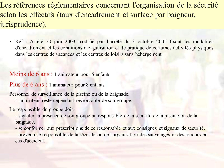 Réf : Arrêté 20 juin 2003 modifié par l arrêté du 3 octobre 2005 fixant les modalités d encadrement et les conditions d organisation et de pratique de