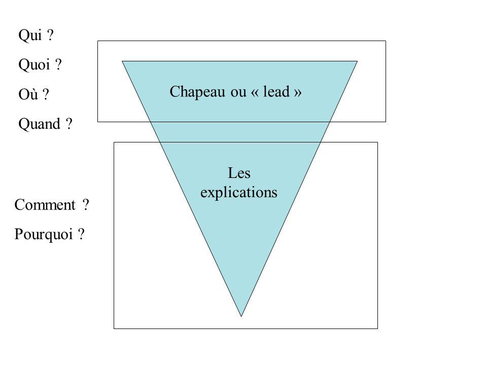 Chapeau ou « lead » Les explications Qui ? Quoi ? Où ? Quand ? Comment ? Pourquoi ?