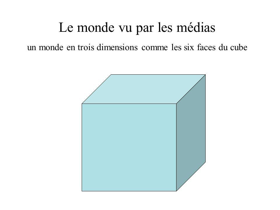 Le monde vu par les médias un monde en trois dimensions comme les six faces du cube