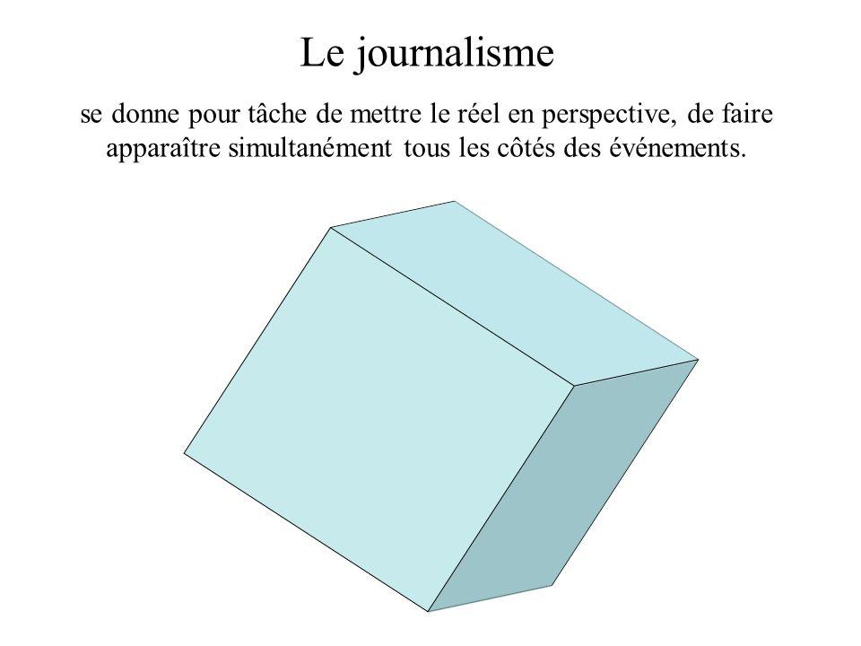 Le journalisme se donne pour tâche de mettre le réel en perspective, de faire apparaître simultanément tous les côtés des événements.