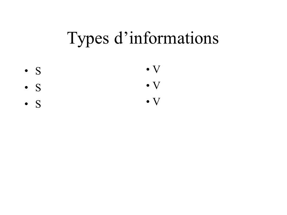 Types dinformations S V