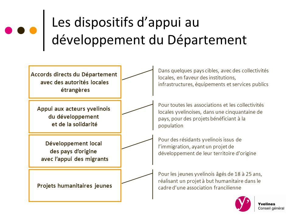 Les dispositifs dappui au développement du Département Accords directs du Département avec des autorités locales étrangères Appui aux acteurs yvelinoi