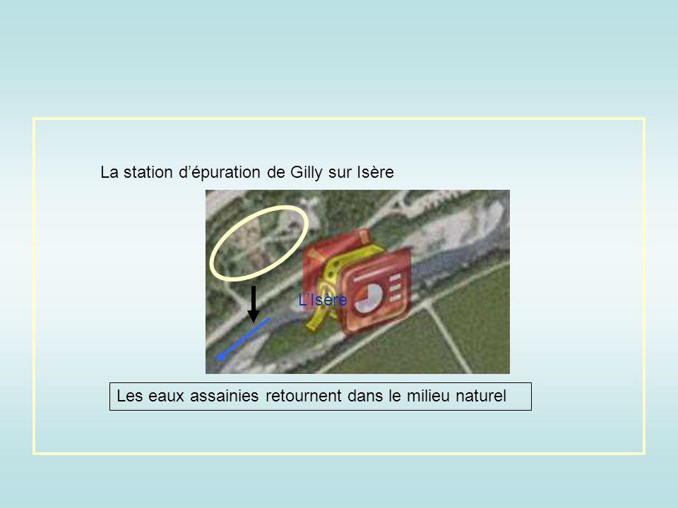 La station dépuration de Gilly sur Isère LIsère Les eaux assainies retournent dans le milieu naturel