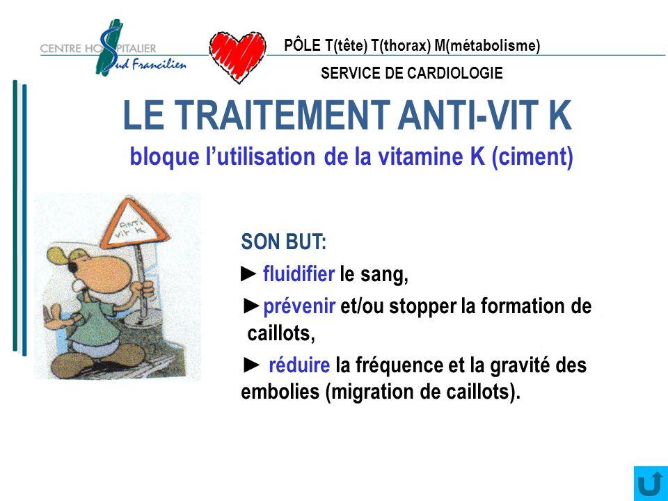 PÔLE T(tête) T(thorax) M(métabolisme) SERVICE DE CARDIOLOGIE LE TRAITEMENT ANTI-VIT K SON NOM ET SON TEMPS DACTION : DERIVE COUMARINIQUE: SINTRON ® OU MINI SINTRON® (action rapide) 0h-------------8h ½ vie DERIVE DE L INDANEDIONE : PREVISCAN ® (action lente ) 0h-------------------------------24h WARFARINE : COUMADINE ® (action très lente) 0h--------------------------------------------------------31h ½ vie