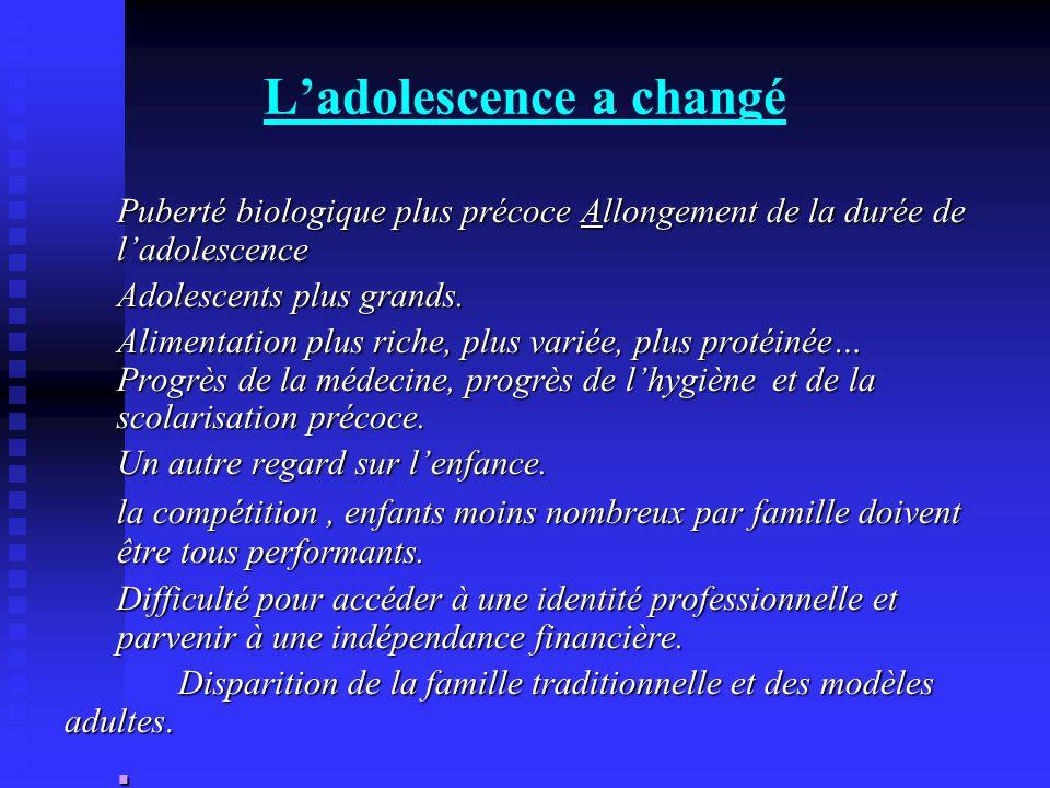 Ladolescence a changé Puberté biologique plus précoce Allongement de la durée de ladolescence Adolescents plus grands. Alimentation plus riche, plus v