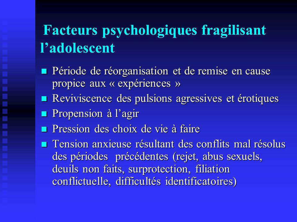 Facteurs psychologiques fragilisant ladolescent Période de réorganisation et de remise en cause propice aux « expériences » Période de réorganisation