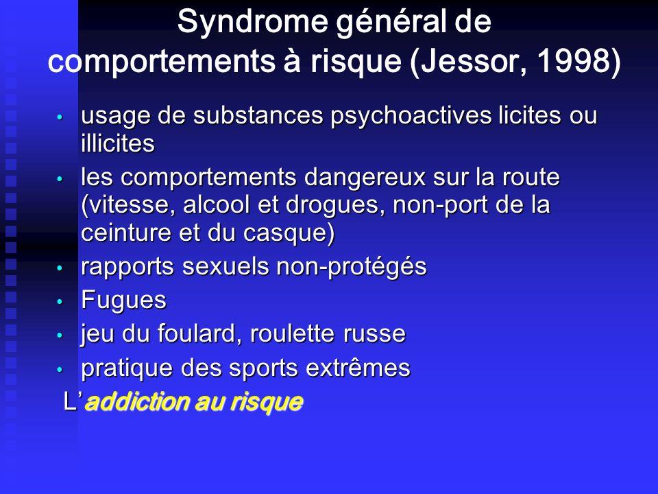 Syndrome général de comportements à risque (Jessor, 1998) usage de substances psychoactives licites ou illicites usage de substances psychoactives lic