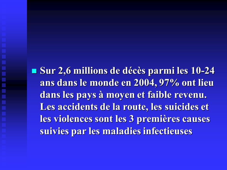 Sur 2,6 millions de décès parmi les 10-24 ans dans le monde en 2004, 97% ont lieu dans les pays à moyen et faible revenu. Les accidents de la route, l