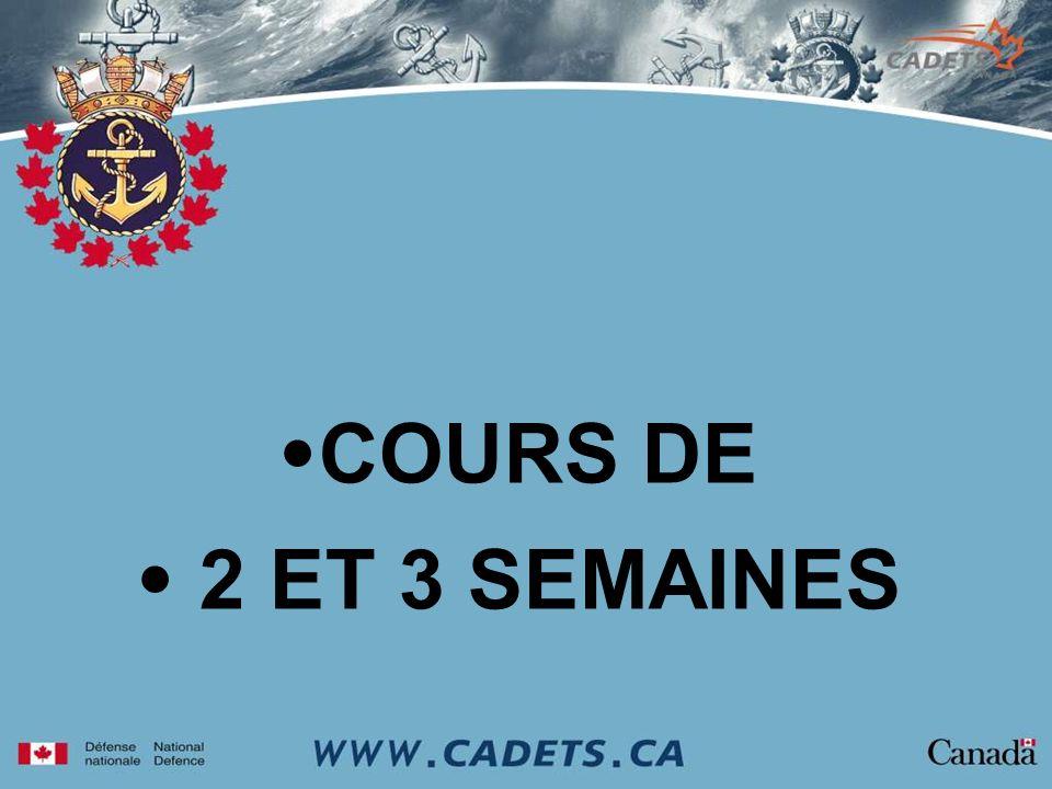 EAUX TERRITORIALES CANADIENNES Conditions dadmission Détenir le rang de maître 2 e classe.