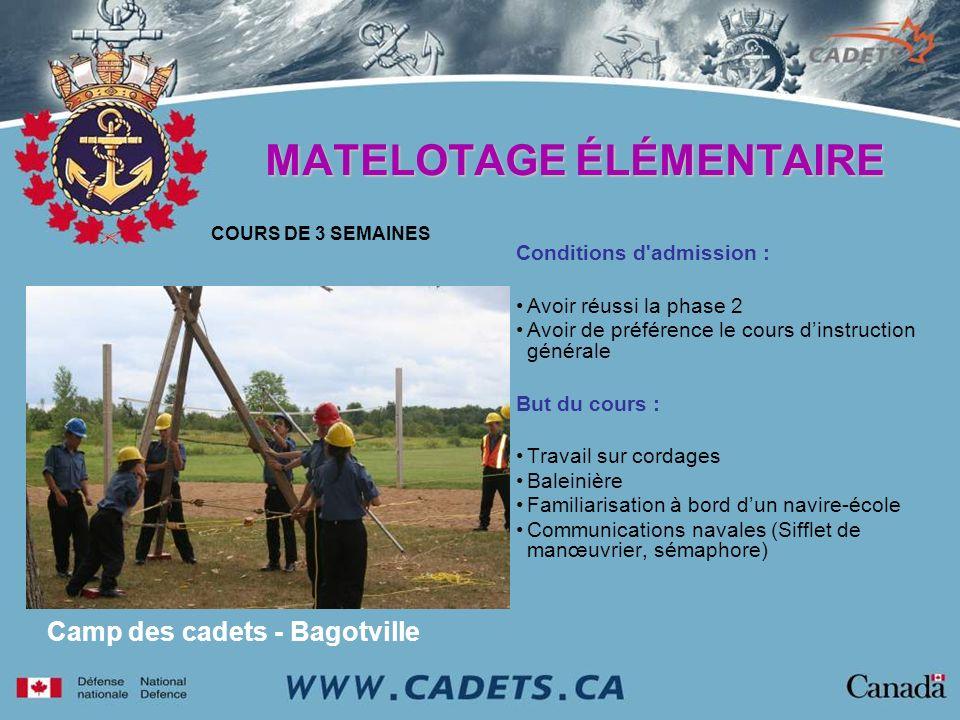 Conditions d'admission : Avoir réussi la phase 2 Avoir de préférence le cours dinstruction générale But du cours : Travail sur cordages Baleinière Fam
