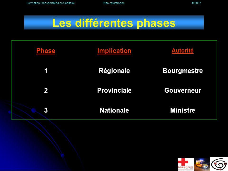 La médecine de catastrophe est relativement jeune en Belgique, puisquelle est nenseignée à lEcole de Santé Publique de lULB que depuis 1988.