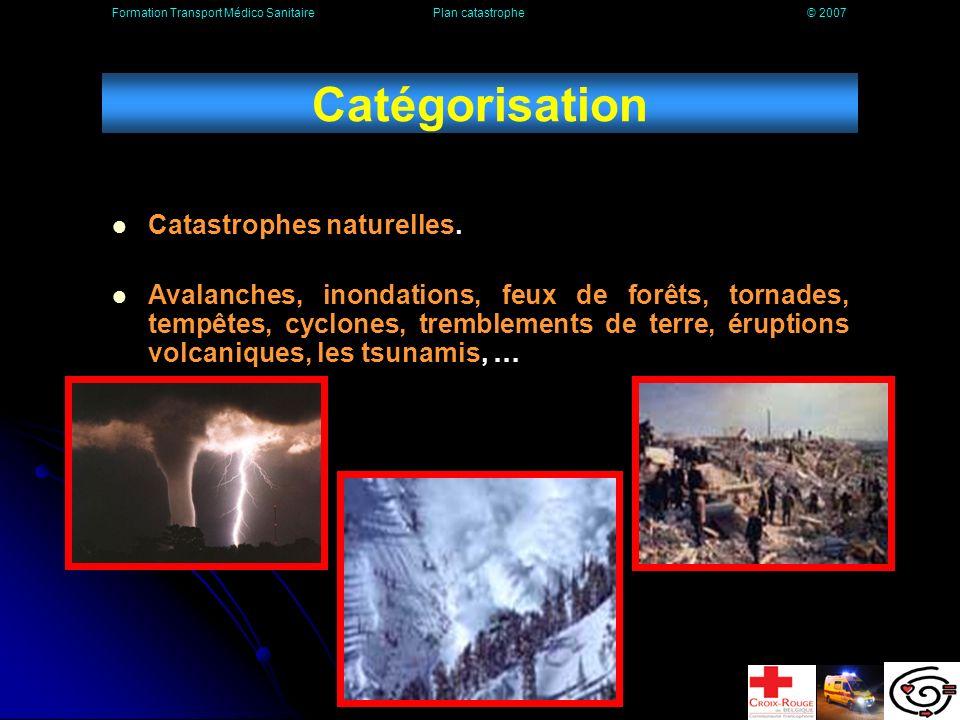 Catégorisation Catastrophes naturelles.