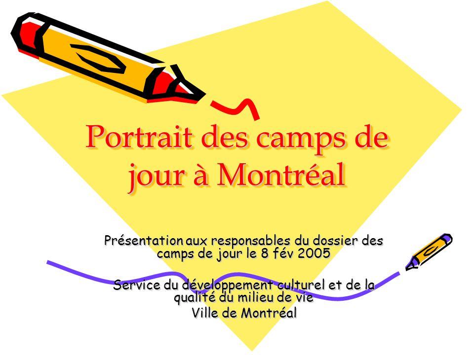 Portrait des camps de jour à Montréal Présentation aux responsables du dossier des camps de jour le 8 fév 2005 Service du développement culturel et de la qualité du milieu de vie Ville de Montréal