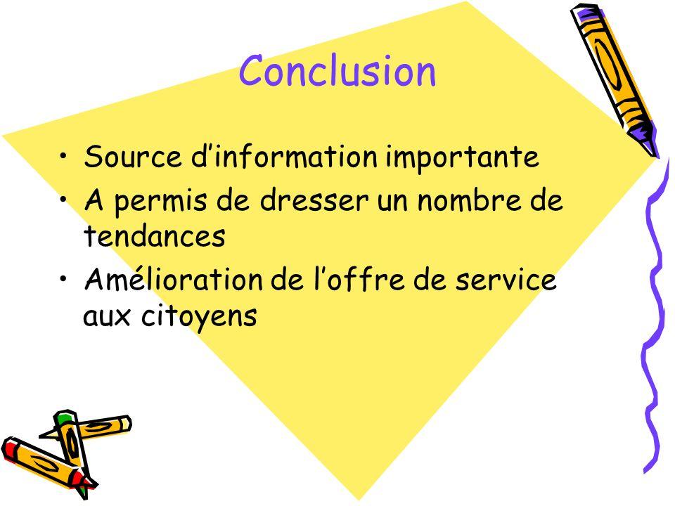Source dinformation importante A permis de dresser un nombre de tendances Amélioration de loffre de service aux citoyens Conclusion