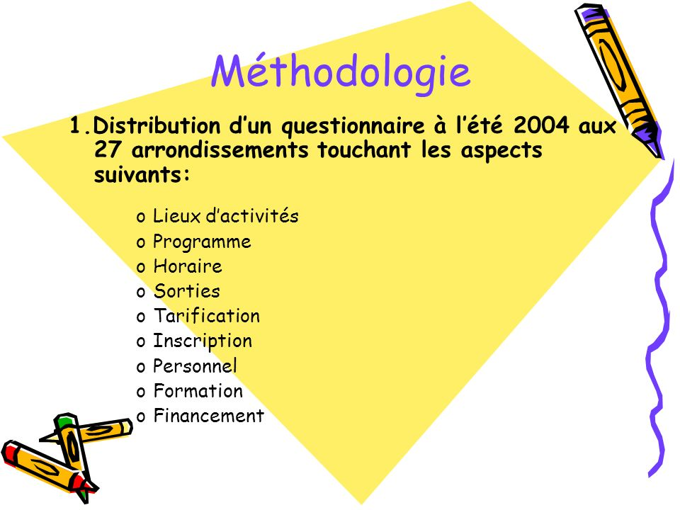 Méthodologie 1.Distribution dun questionnaire à lété 2004 aux 27 arrondissements touchant les aspects suivants: oLieux dactivités oProgramme oHoraire oSorties oTarification oInscription oPersonnel oFormation oFinancement