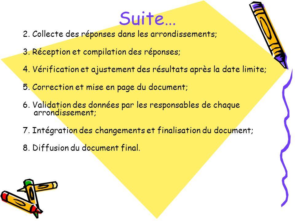 2.Collecte des réponses dans les arrondissements; 3.