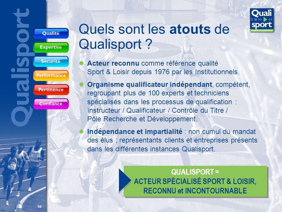 10 Acteur reconnu comme référence qualité Sport & Loisir depuis 1976 par les Institutionnels. Organisme qualificateur indépendant, compétent, regroupa