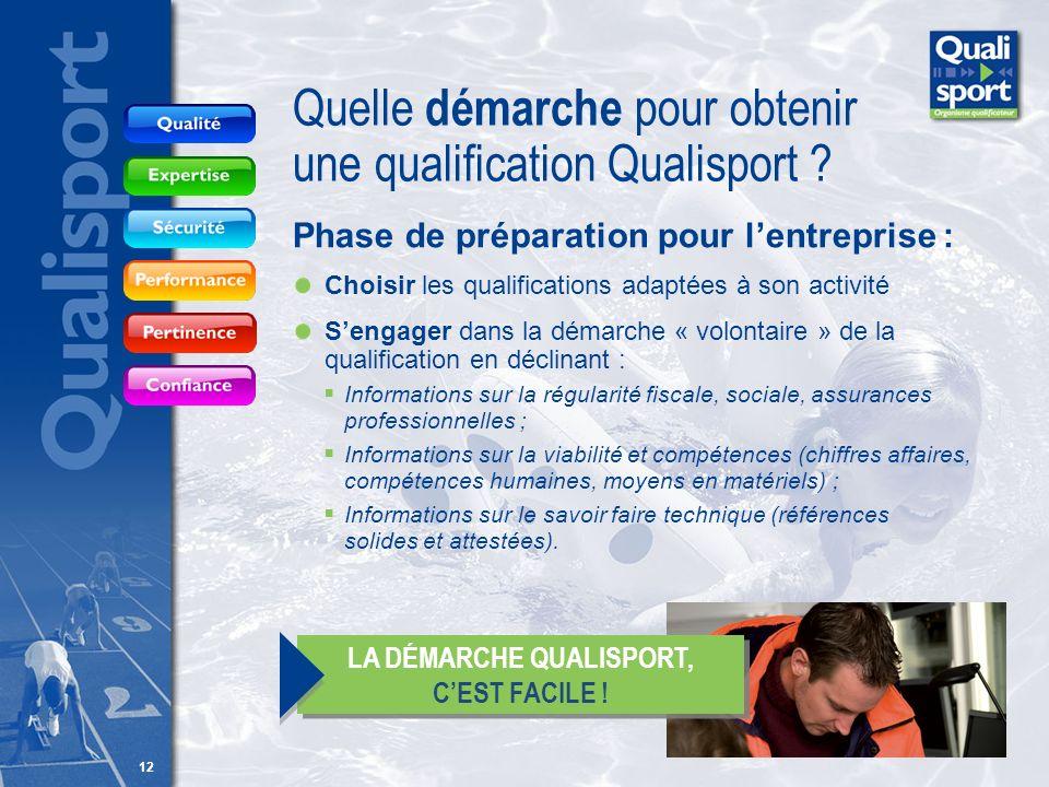 12 Quelle démarche pour obtenir une qualification Qualisport ? Phase de préparation pour lentreprise : Choisir les qualifications adaptées à son activ
