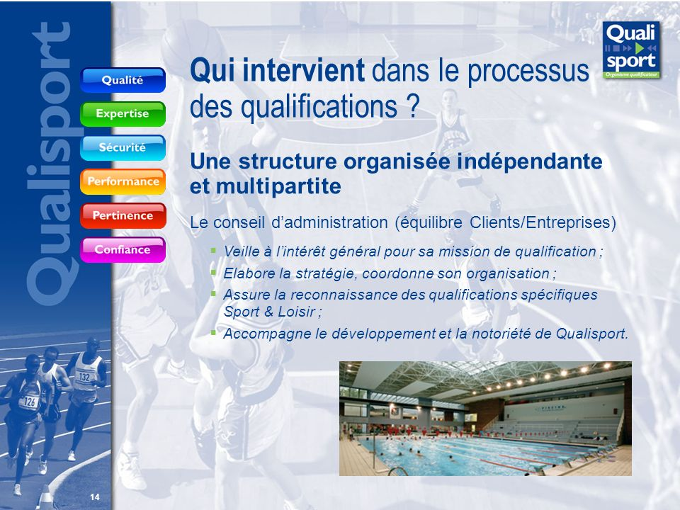 14 Qui intervient dans le processus des qualifications ? Une structure organisée indépendante et multipartite Le conseil dadministration (équilibre Cl