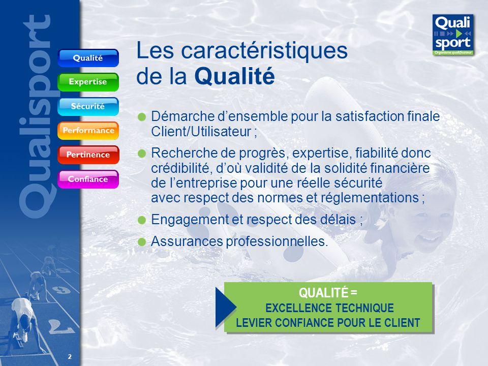 22 Les caractéristiques de la Qualité Démarche densemble pour la satisfaction finale Client/Utilisateur ; Recherche de progrès, expertise, fiabilité d