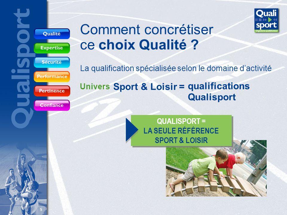 66 Qualification spécialisée Choix ou Volonté .