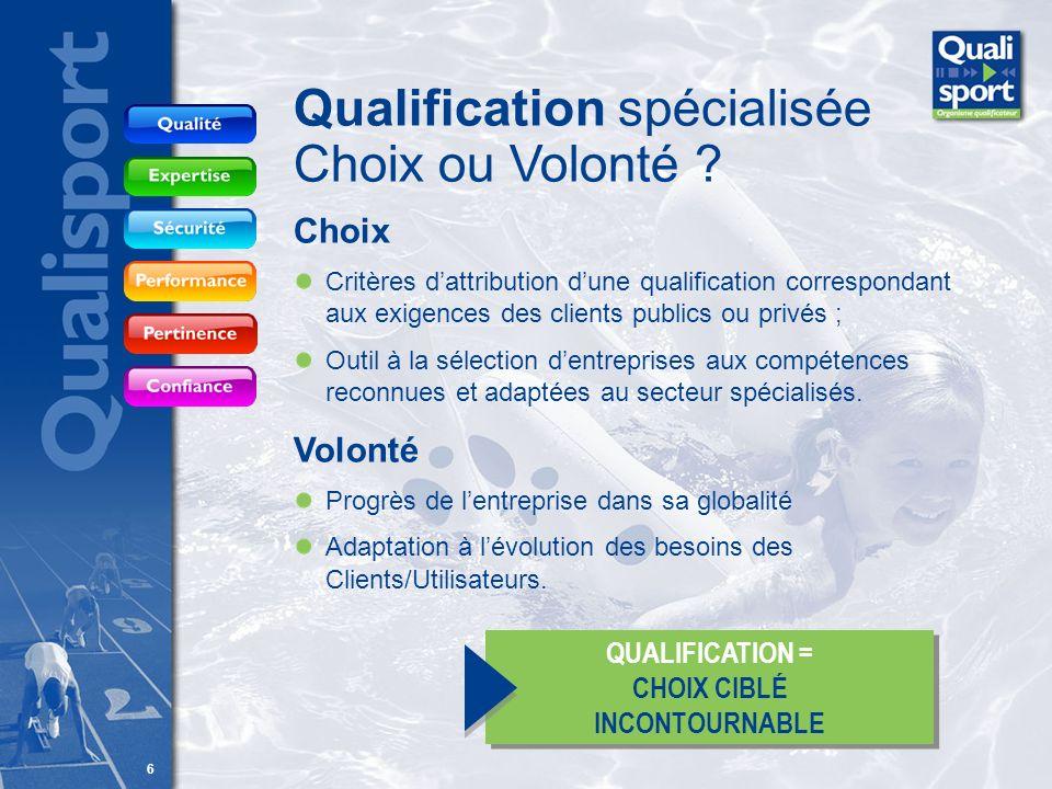 66 Qualification spécialisée Choix ou Volonté ? Choix Critères dattribution dune qualification correspondant aux exigences des clients publics ou priv