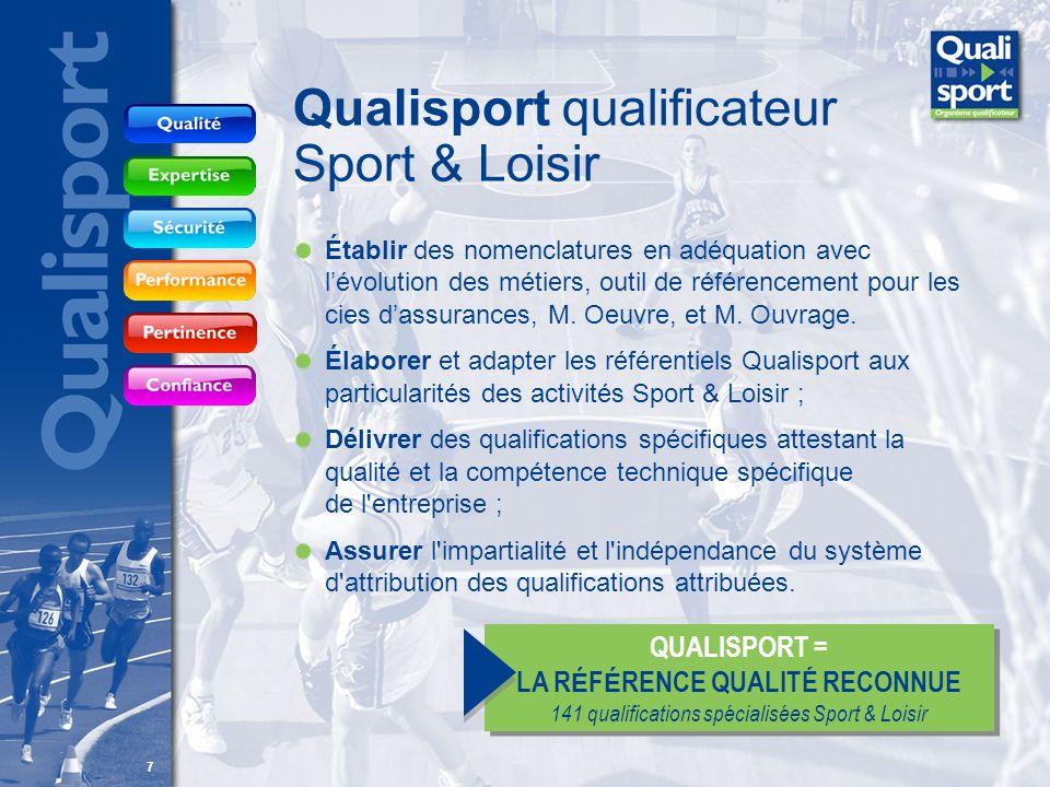 77 Qualisport qualificateur Sport & Loisir Établir des nomenclatures en adéquation avec lévolution des métiers, outil de référencement pour les cies d
