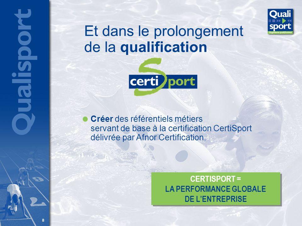 88 Et dans le prolongement de la qualification Créer des référentiels métiers servant de base à la certification CertiSport délivrée par Afnor Certifi