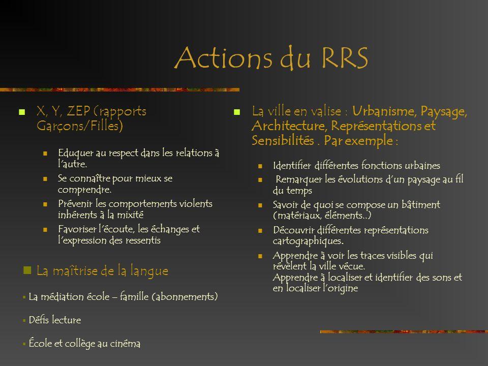 Actions du RRS X, Y, ZEP (rapports Garçons/Filles ) Eduquer au respect dans les relations à l'autre. Se connaître pour mieux se comprendre. Prévenir l