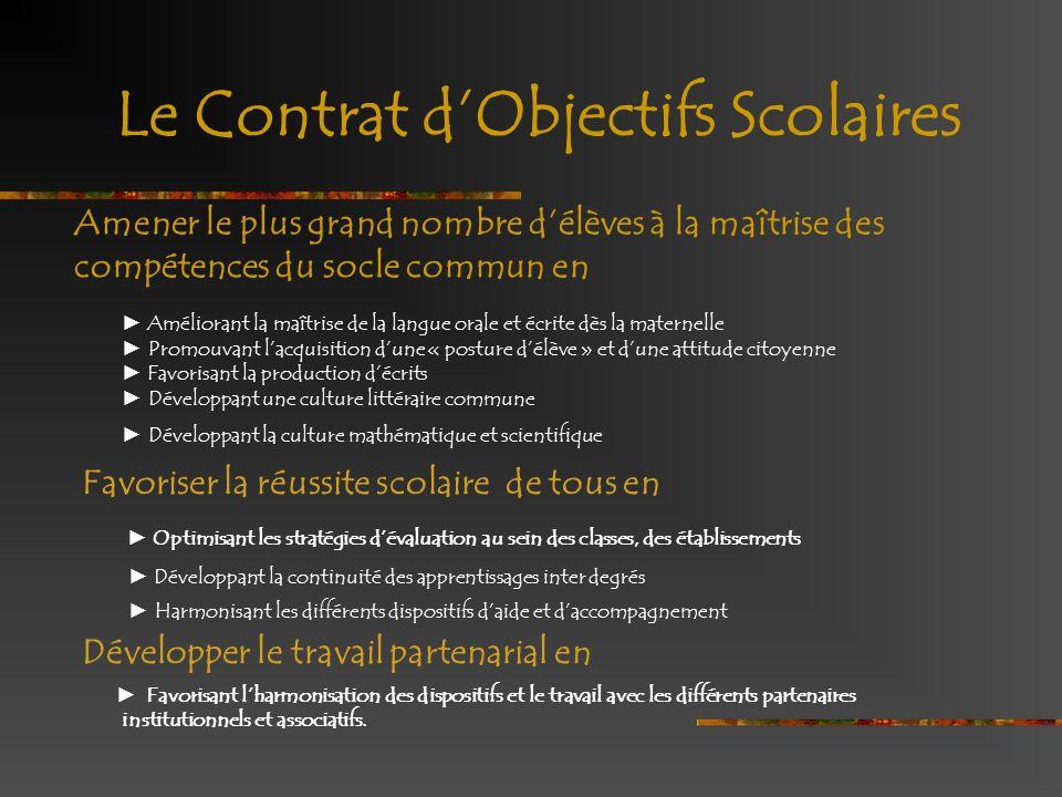 Le Contrat dObjectifs Scolaires Améliorant la maîtrise de la langue orale et écrite dès la maternelle Promouvant lacquisition dune « posture délève »