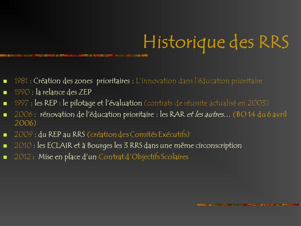 Historique des RRS 1981 : Création des zones prioritaires : Linnovation dans léducation prioritaire 1990 : la relance des ZEP 1997 : les REP : le pilo