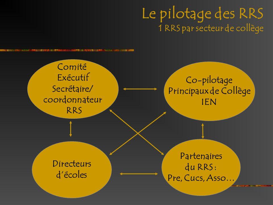Le pilotage des RRS 1 RRS par secteur de collège Comité Exécutif Secrétaire/ coordonnateur RRS Co-pilotage Principaux de Collège IEN Partenaires du RR