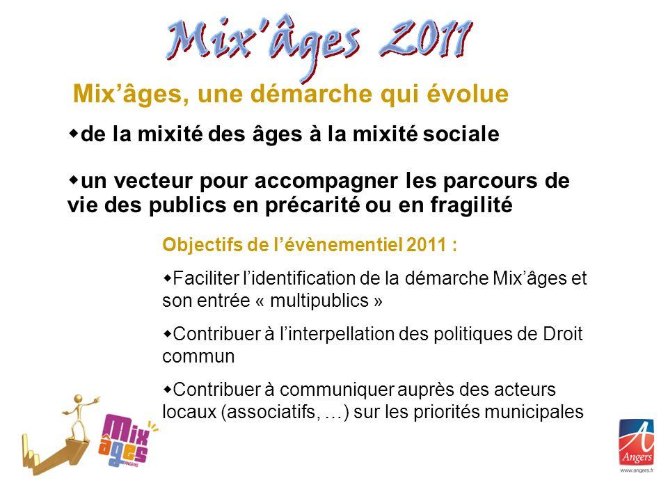 Mixâges, une démarche qui évolue de la mixité des âges à la mixité sociale un vecteur pour accompagner les parcours de vie des publics en précarité ou