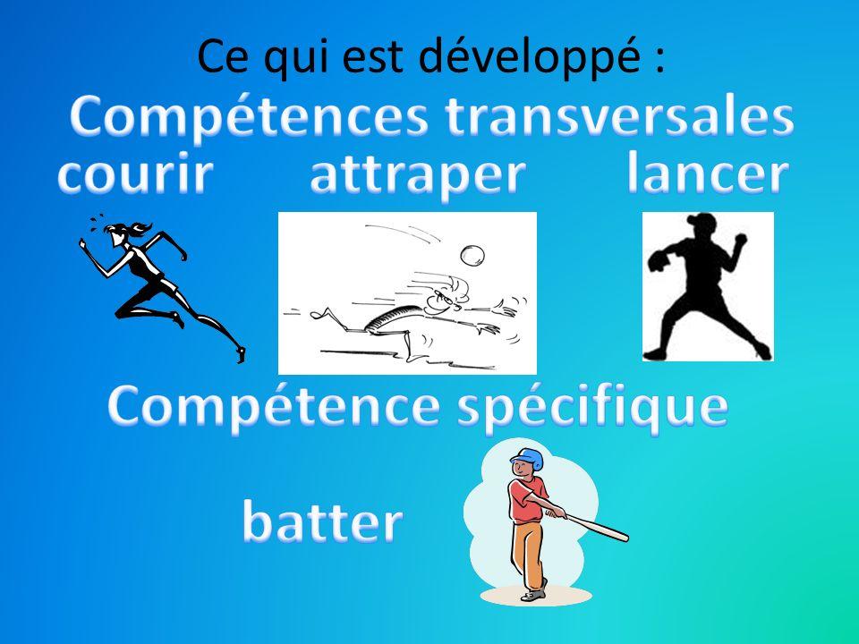 Le teeball – le softball/le baseball Le baseball permet une adaptation selon les pratiquants.