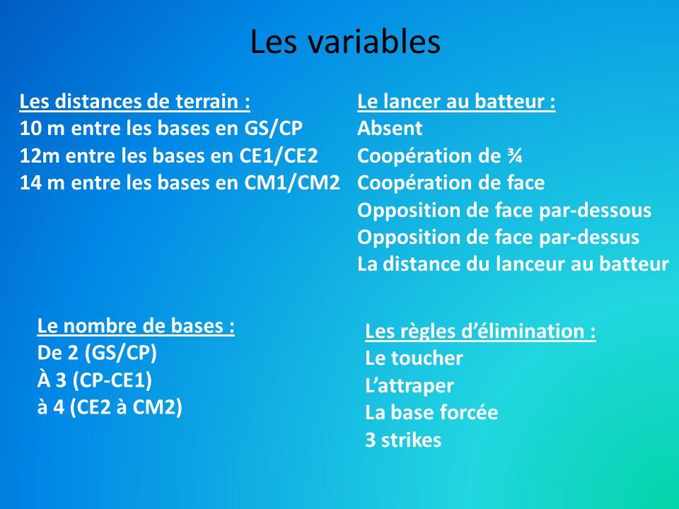Les variables Les distances de terrain : 10 m entre les bases en GS/CP 12m entre les bases en CE1/CE2 14 m entre les bases en CM1/CM2 Le lancer au bat
