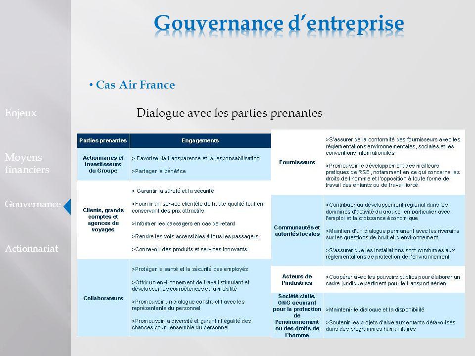 Cas Air France Dialogue avec les parties prenantes Enjeux Moyens financiers Gouvernance Actionnariat