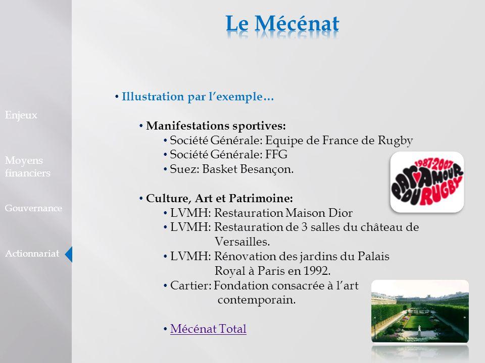 Illustration par lexemple… Manifestations sportives: Société Générale: Equipe de France de Rugby Société Générale: FFG Suez: Basket Besançon. Culture,