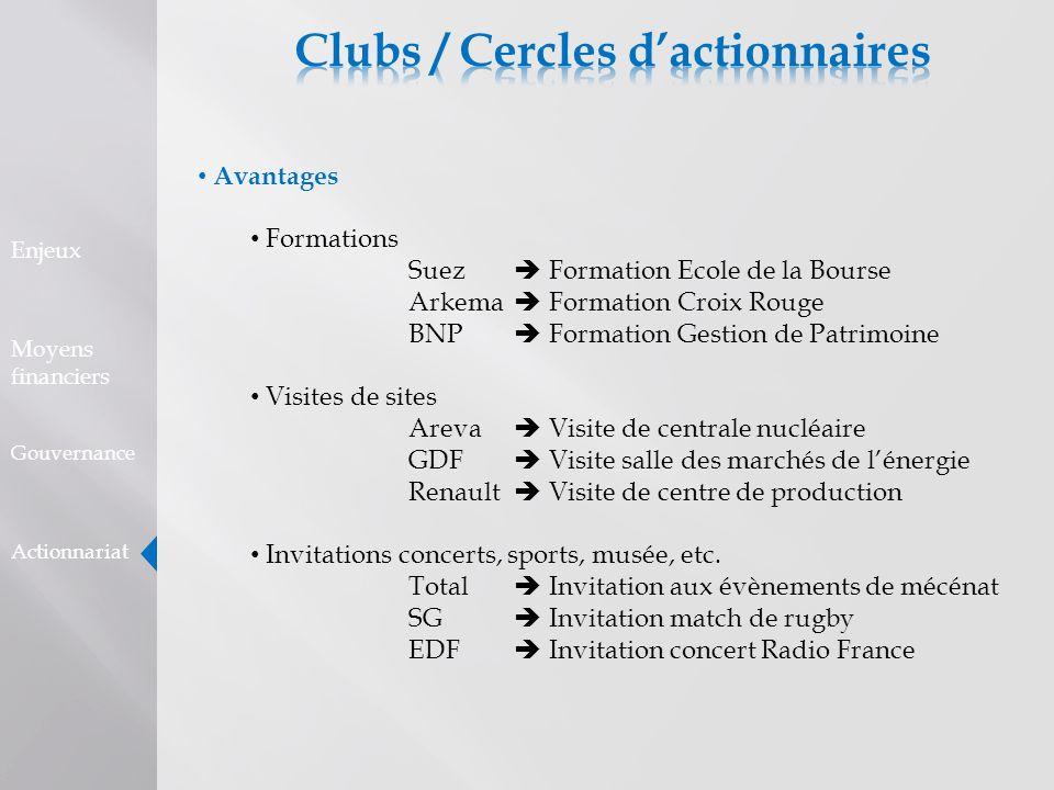 Avantages Formations Suez Formation Ecole de la Bourse Arkema Formation Croix Rouge BNP Formation Gestion de Patrimoine Visites de sites Areva Visite
