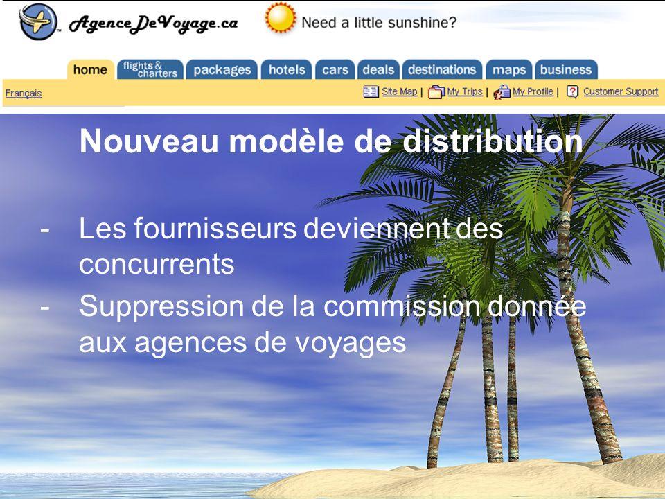 Nouveau modèle de distribution -Les fournisseurs deviennent des concurrents -Suppression de la commission donnée aux agences de voyages