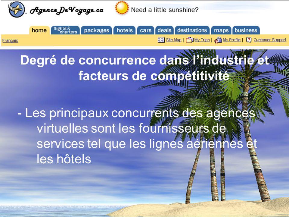 Degré de concurrence dans lindustrie et facteurs de compétitivité - Les principaux concurrents des agences virtuelles sont les fournisseurs de services tel que les lignes aériennes et les hôtels