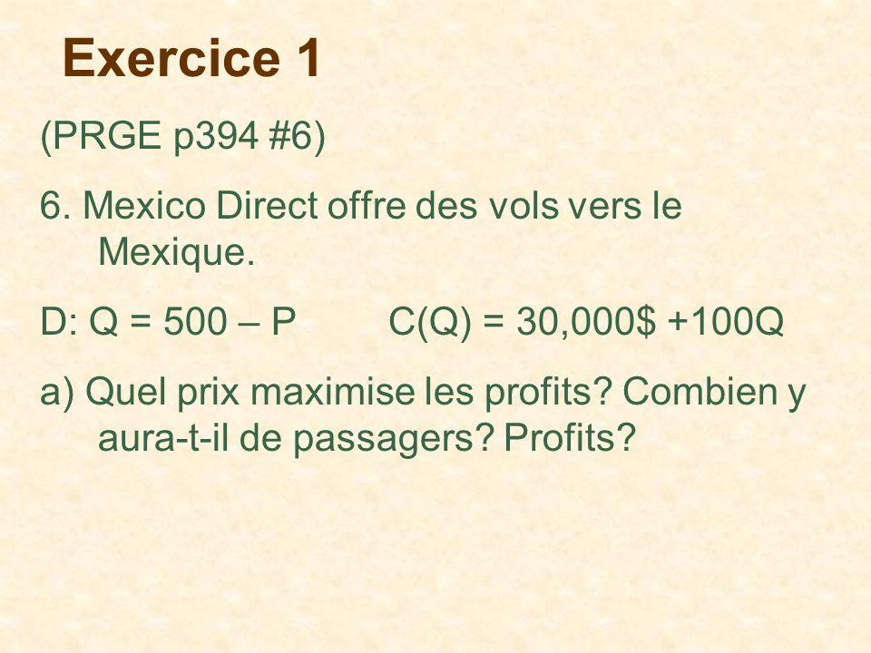Exercice 1 (PRGE p394 #6) 6. Mexico Direct offre des vols vers le Mexique. D: Q = 500 – PC(Q) = 30,000$ +100Q a) Quel prix maximise les profits? Combi