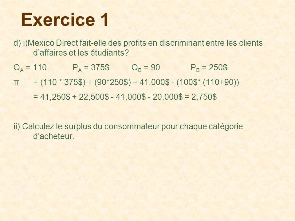 Exercice 1 d) i)Mexico Direct fait-elle des profits en discriminant entre les clients daffaires et les étudiants? Q A = 110 P A = 375$ Q B = 90 P B =