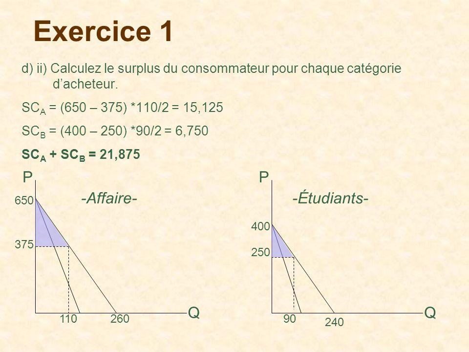 Exercice 1 Q P -Affaire- Q P -Étudiants- 400 240 260 d) ii) Calculez le surplus du consommateur pour chaque catégorie dacheteur. SC A = (650 – 375) *1