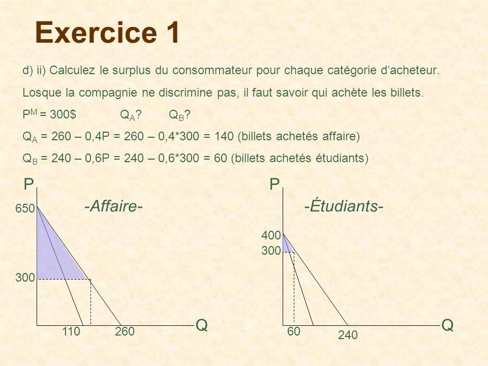 Exercice 1 Q P -Affaire- Q P -Étudiants- 400 240 260 d) ii) Calculez le surplus du consommateur pour chaque catégorie dacheteur. Losque la compagnie n