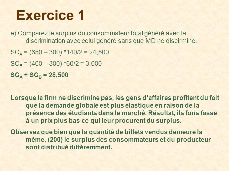 Exercice 1 e) Comparez le surplus du consommateur total généré avec la discrimination avec celui généré sans que MD ne discirmine. SC A = (650 – 300)