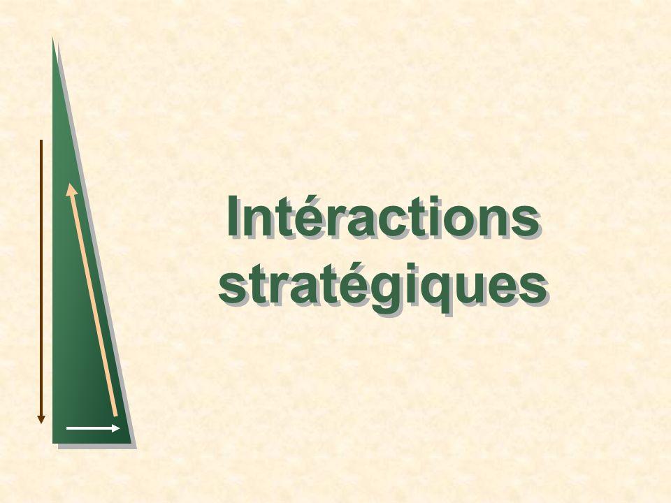Intéractions stratégiques