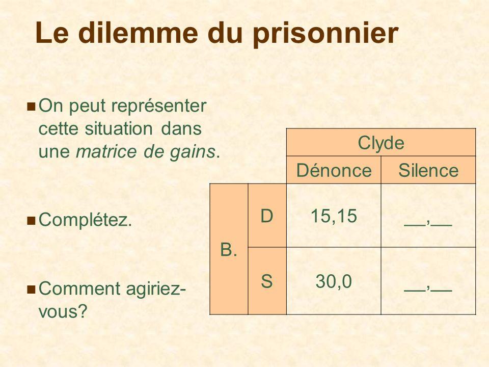 Le dilemme du prisonnier On peut représenter cette situation dans une matrice de gains. Complétez. Comment agiriez- vous? Clyde DénonceSilence B. D15,