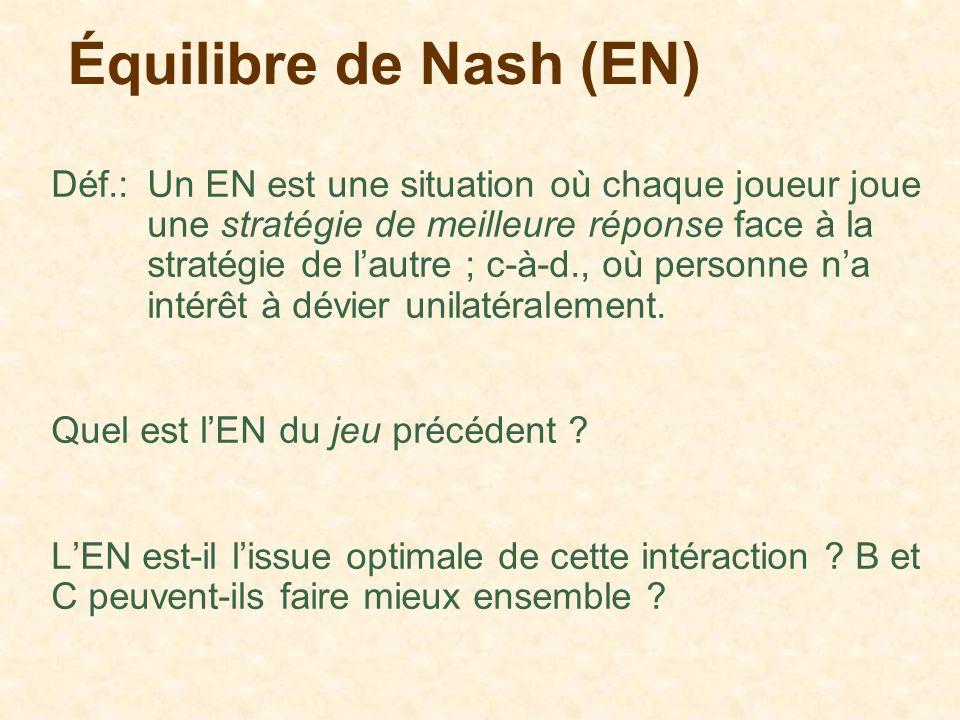 Équilibre de Nash (EN) Déf.:Un EN est une situation où chaque joueur joue une stratégie de meilleure réponse face à la stratégie de lautre ; c-à-d., o